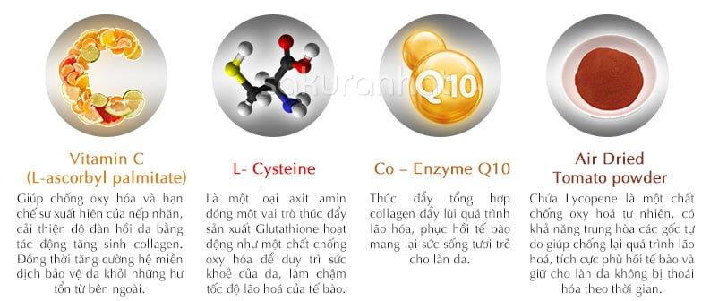 Thành phần chính: Vitamin C (L-Ascorbyl Palmitate), L-Cysteine, Co-Enzyme Q10, Air Dried Tomato Powder